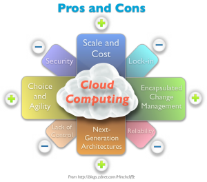 cloud_computing_pros_cons_big