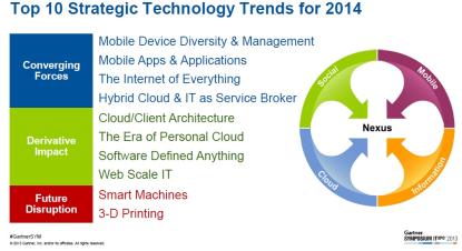 it-trends-2014