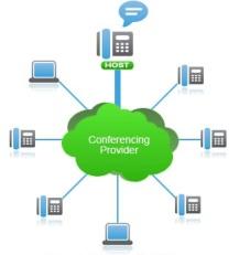 conferencing-diagram
