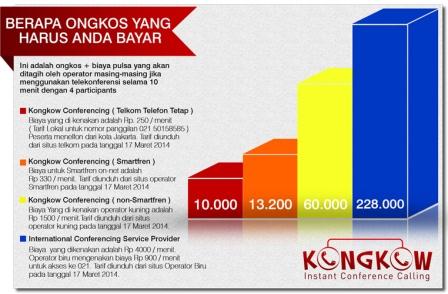 Konkow-Chart-design