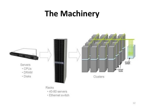 google-cluster-architecture-1